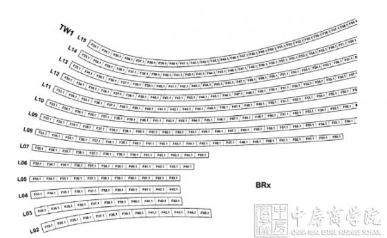 bim培训:BIM给幕墙设计带来的变革及其影响