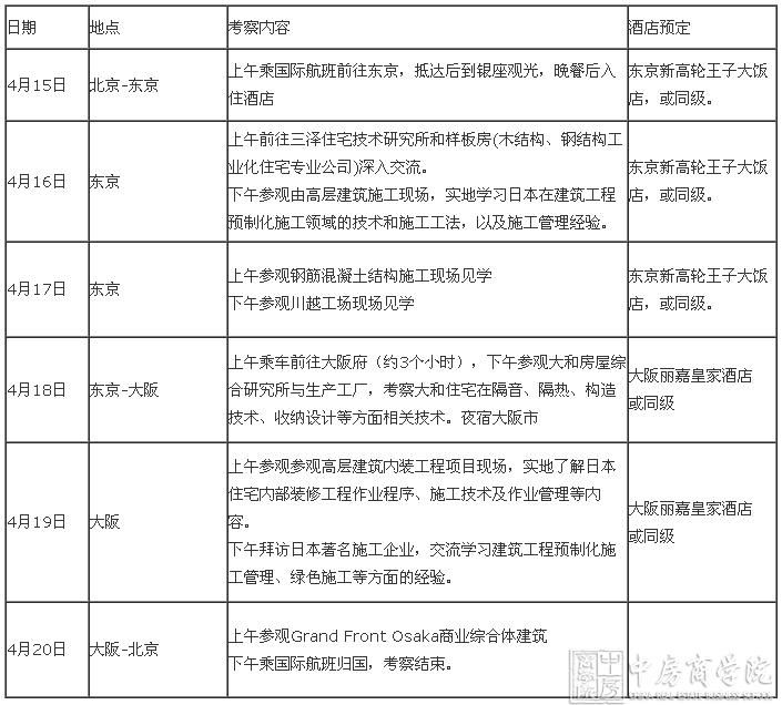 【日本】日本装配式建筑工业化生产与建造技术研习考察团(4月15-20日)