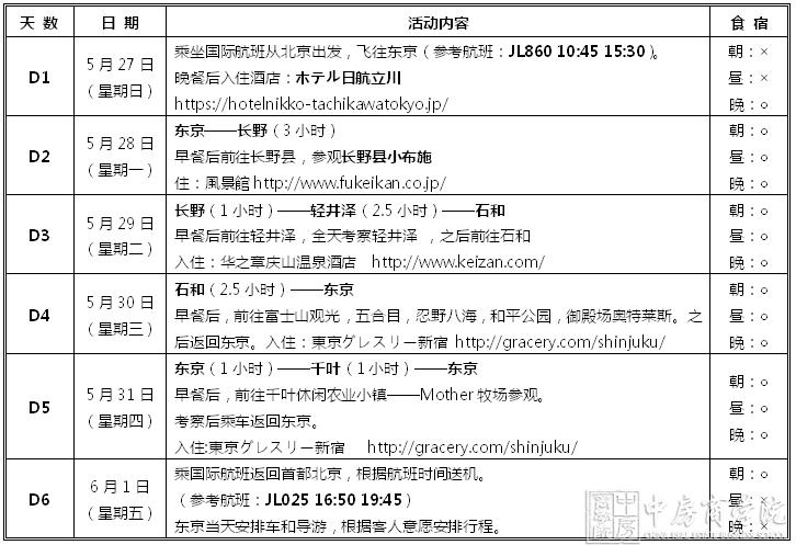 中房商学院:中国房地产业协会2018日本特色小镇考察邀请