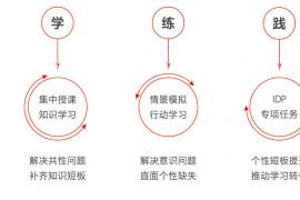 【郑州】中层管理特训营第一第二期:从专业走向管理&目标管理(5月30-31日)