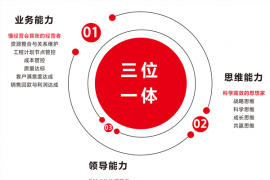 【郑州】《2020房地产项目总实战特训营》第一期:项目总角色认知及卓越领导力提升(5月)